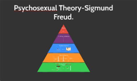 Sigmund Freud Essay Conclusion
